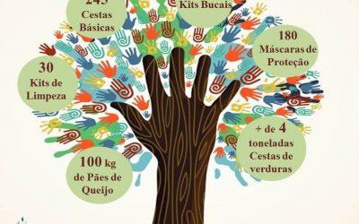 Projeto Frutos de Solidariedade!